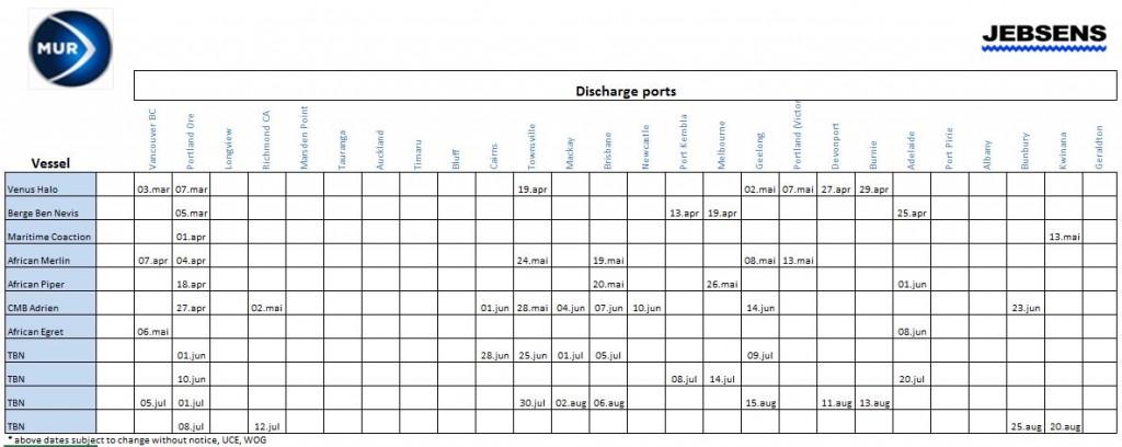 Jembur schedule 250417